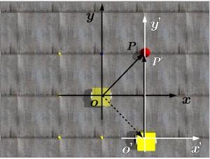 座標変換のイメージ