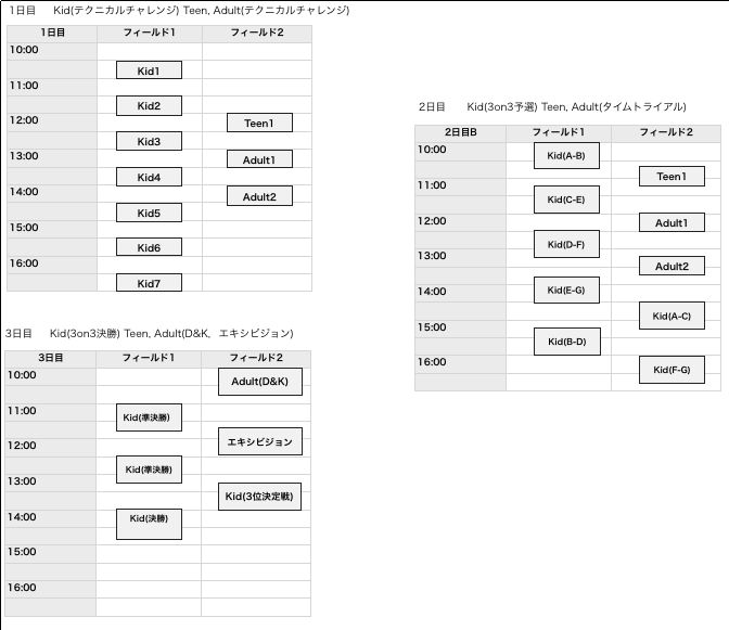 ヒューマノイドリーグの試合予定(5月1日に対戦相手が決まります)