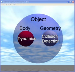 An object is composed of a body and a geometry